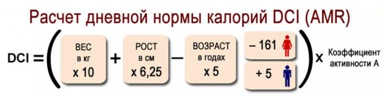 норма калорий для похудения рассчитать