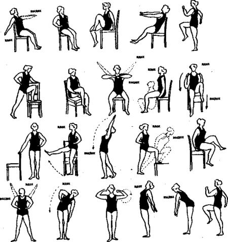 Физические упражнения при ибс и стенокардии